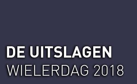 Wielerdag 2018 uitslagen banner